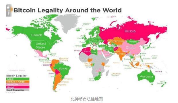 世界合法制度